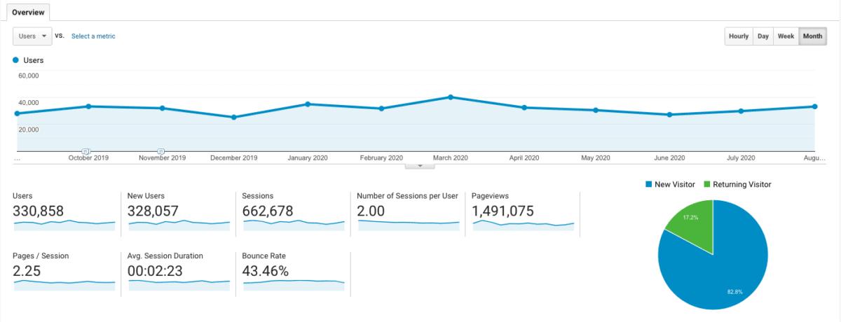 website metrics 1