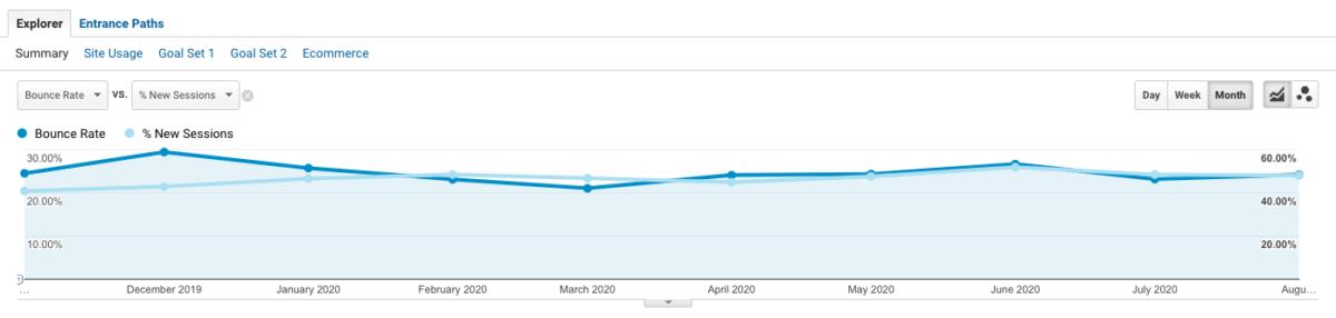 website metrics 2
