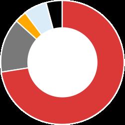 pie_icon_1