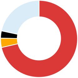 pie_icon_2